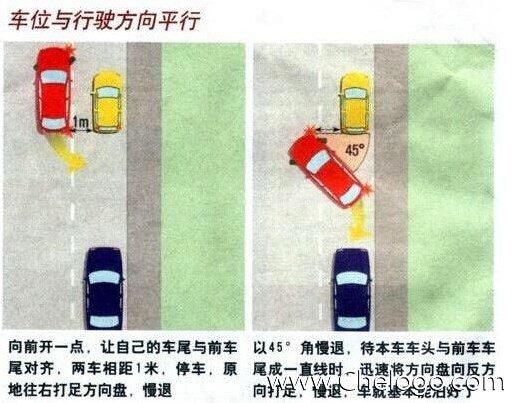 侧方位停车技巧图解及倒库倒入车位技巧图解