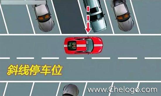 非字停车技巧图解 侧方位停车技巧图解