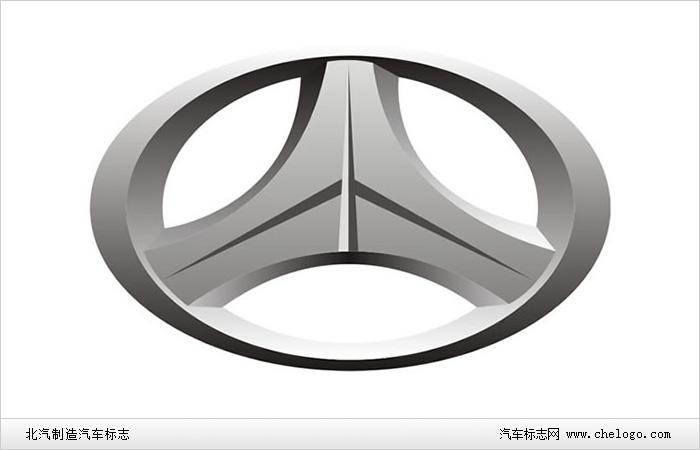 北汽制造汽车标志图片