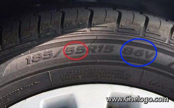 从车轮上能看出你的车最多能跑多快